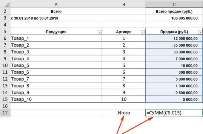 abc анализ пример в excel-1