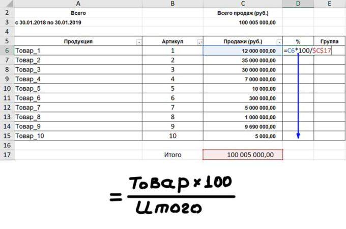abc анализ пример в excel-3