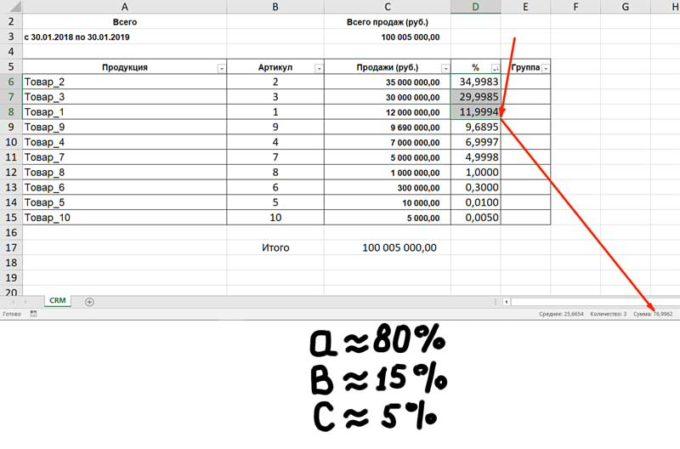 abc анализ пример в excel-6