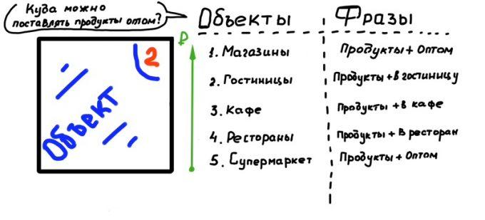 Изучение целевой аудитории-3