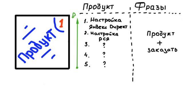 Изучение целевой аудитории-4