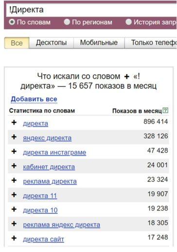 Операторы Яндекс Директ-1