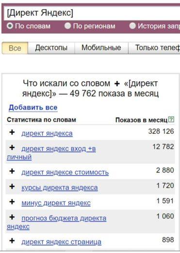 Операторы Яндекс Директ-7