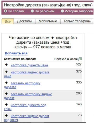 Операторы Яндекс Директ-8
