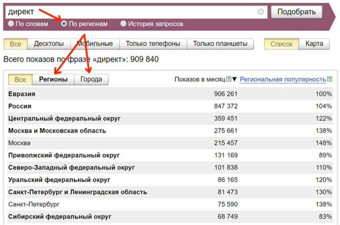 Вордстат Яндекс как пользоваться-2