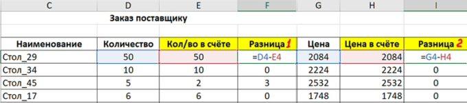 Функция ВПР в Экселе-15