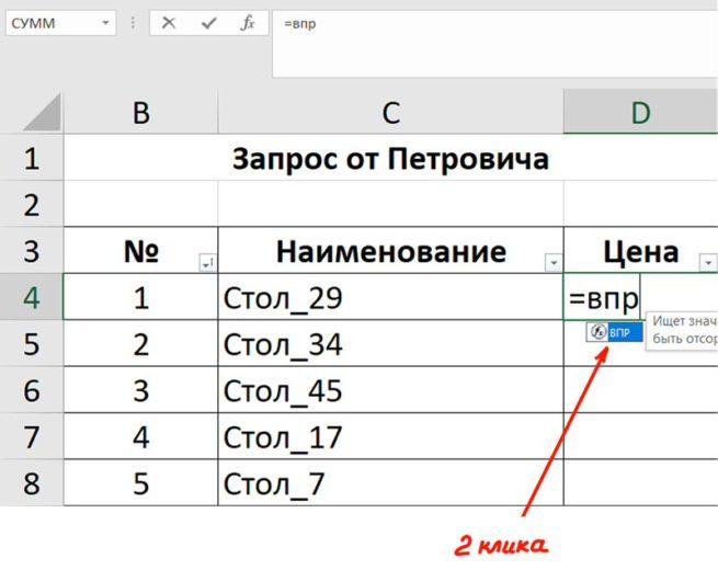 Функция ВПР в Экселе-3